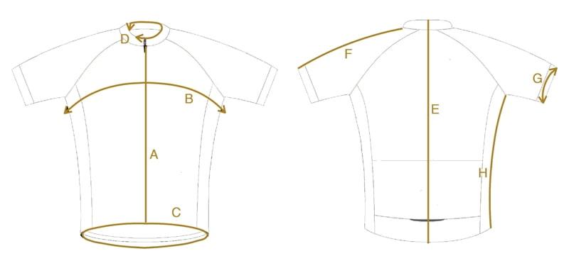 Velikost cyklistické dresy